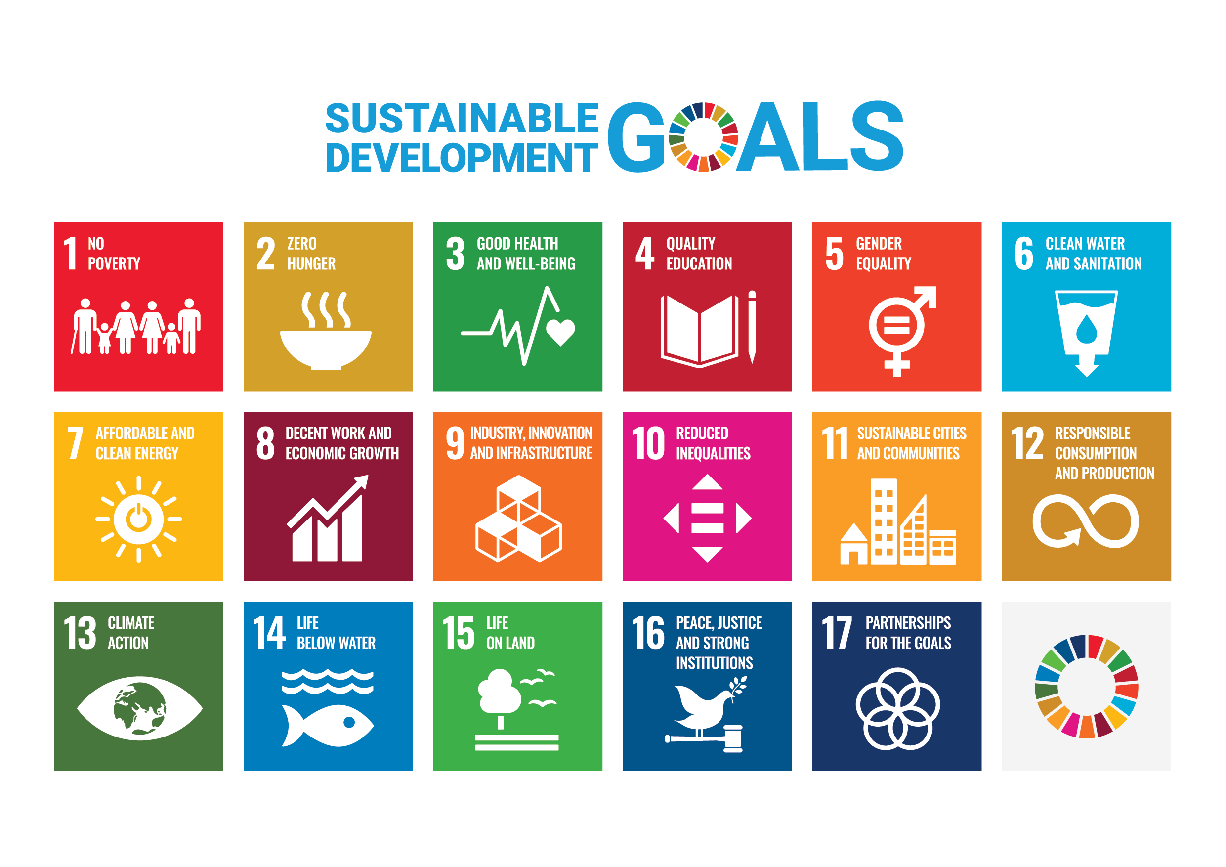 SDG goals poster png